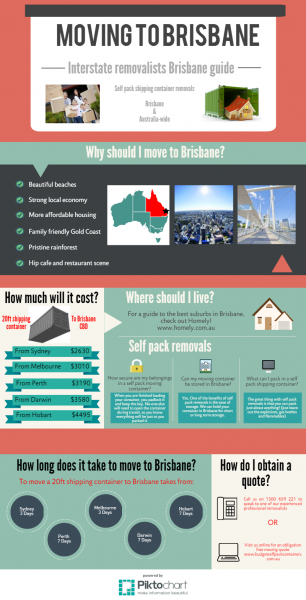 View Photo: Moving to Brisbane (part 1)