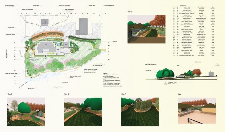 Premium Garden Plan
