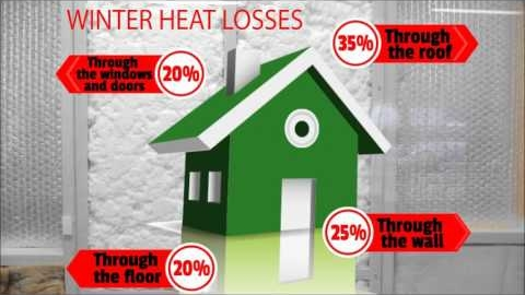 Watch Video: Heat Loss and Gain in the Household