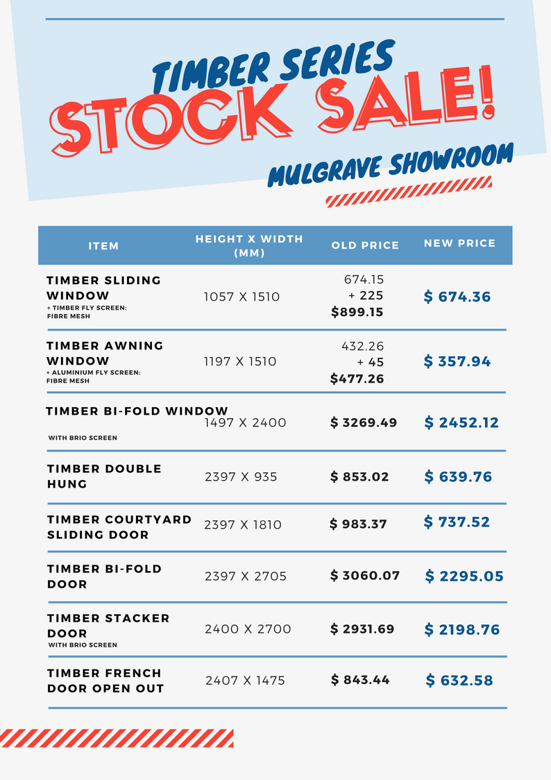View Photo: Mulgrave Showroom - STOCK SALE