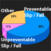 Read Article: Slip & Fall Accidents in the Home:  Non-Slip / Anti-Slip Floor Surfaces
