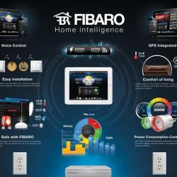 View Photo: Fibaro Complete Home Automation System