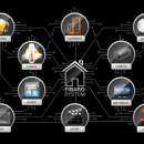 View Photo: Full home automation control
